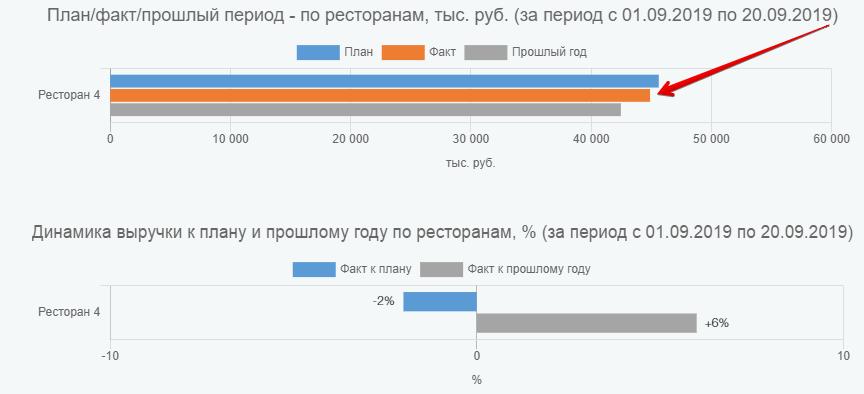 Основные-показатели1.png
